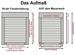 ALU Rolladen Vorbauelement rund mit ALU-Minipanzer Standardfarben
